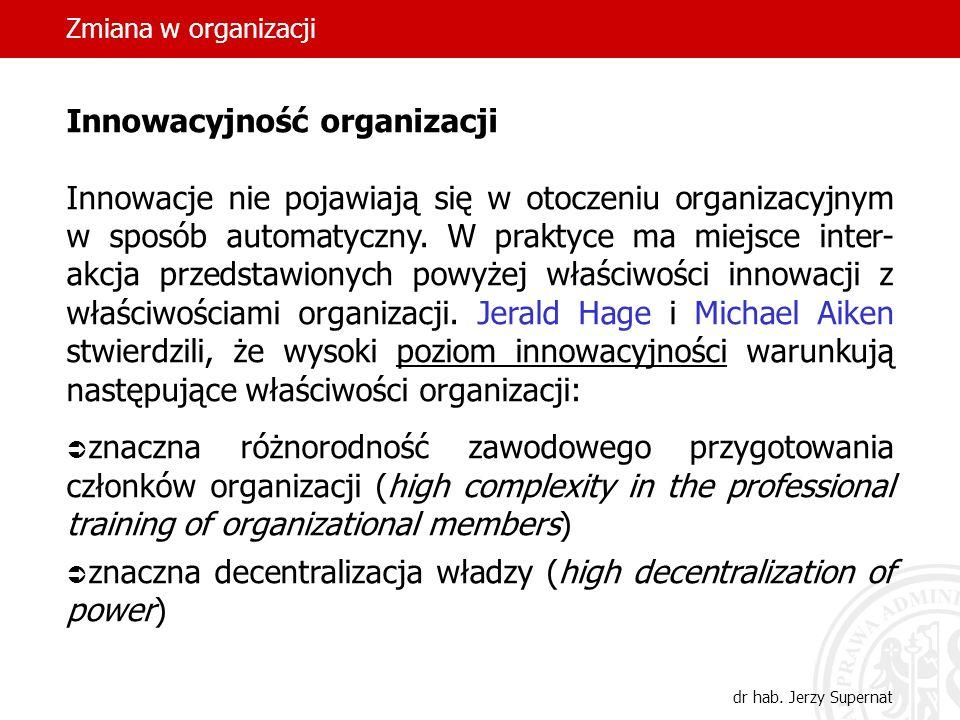 Innowacyjność organizacji