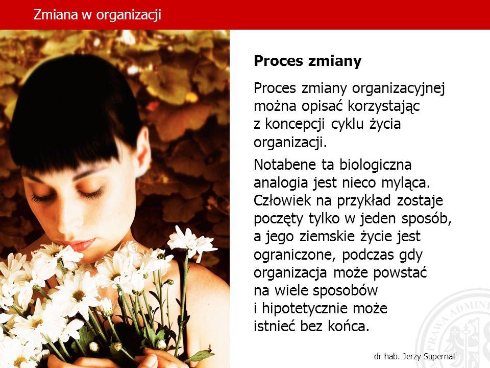 Proces zmiany organizacyjnej można opisać korzystając