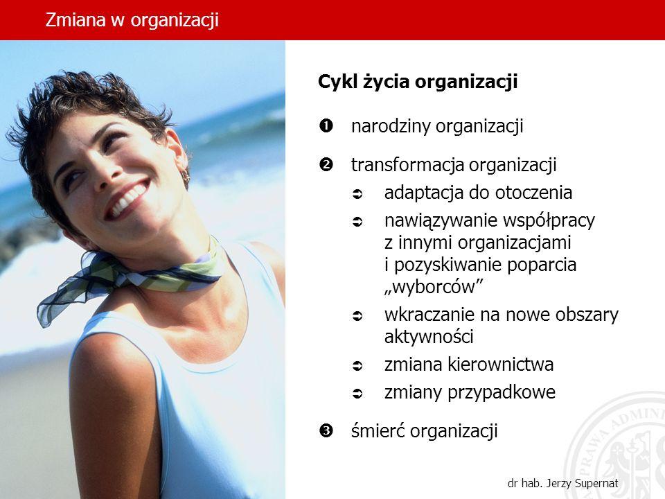 Cykl życia organizacji narodziny organizacji transformacja organizacji