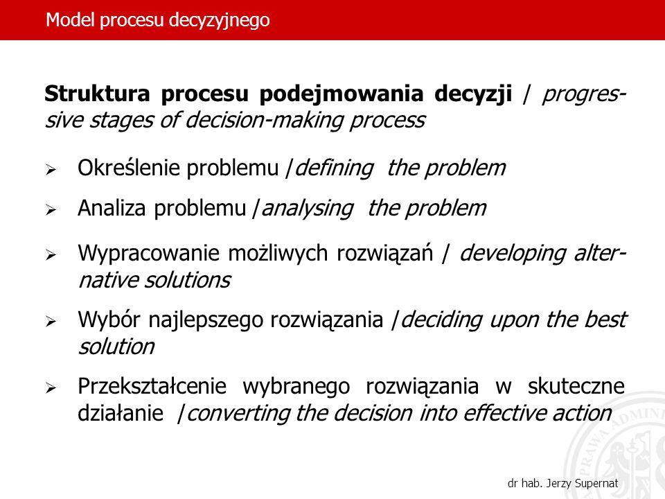 Model procesu decyzyjnego