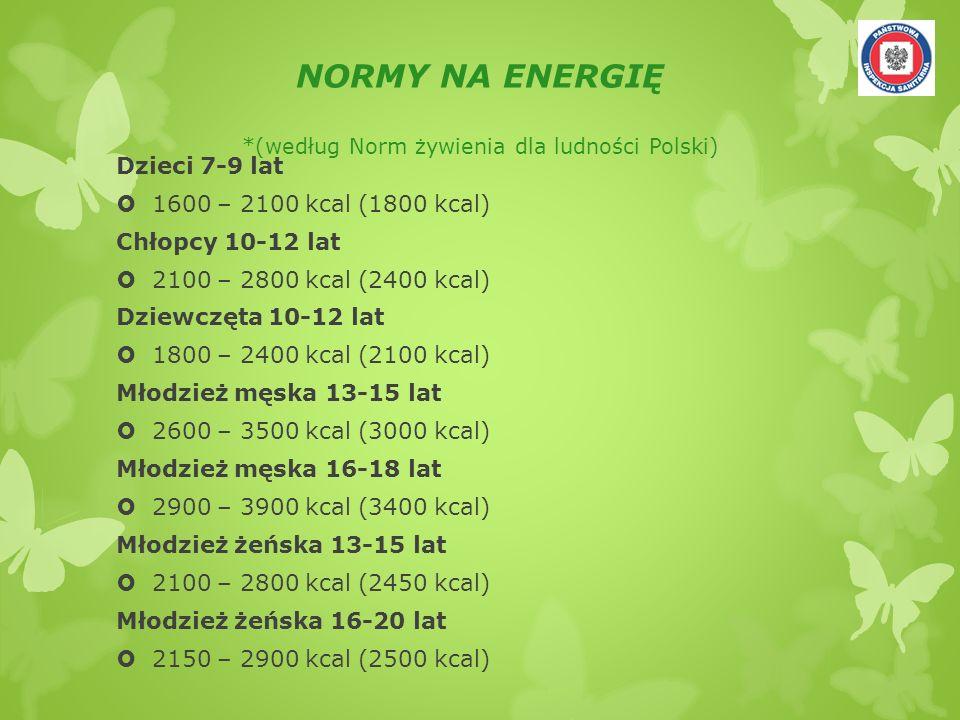 NORMY NA ENERGIĘ *(według Norm żywienia dla ludności Polski)