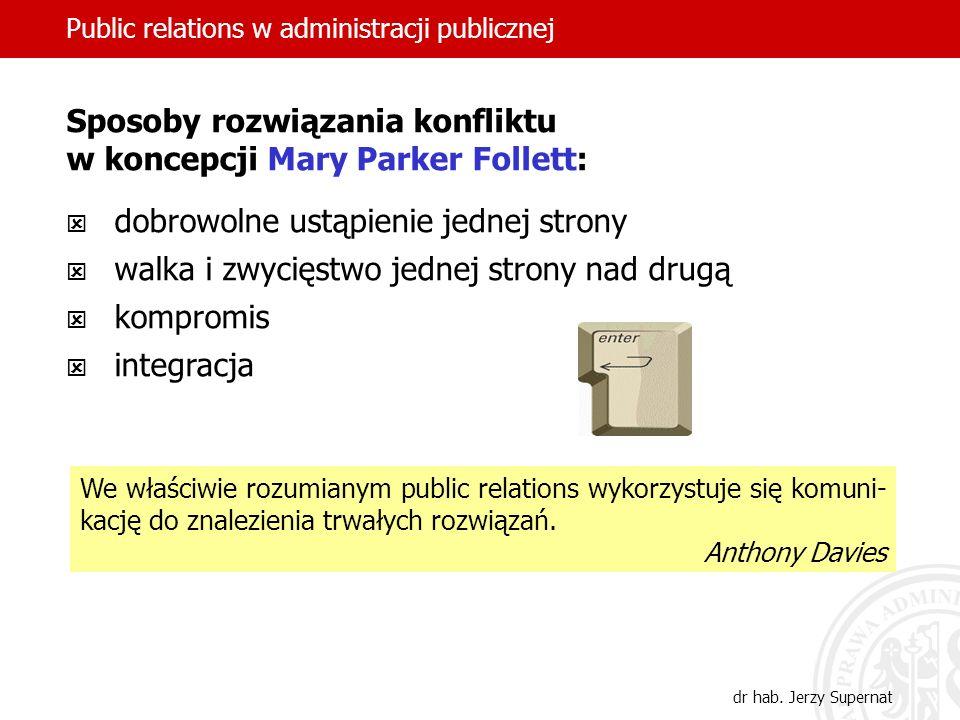 Public relations w administracji publicznej