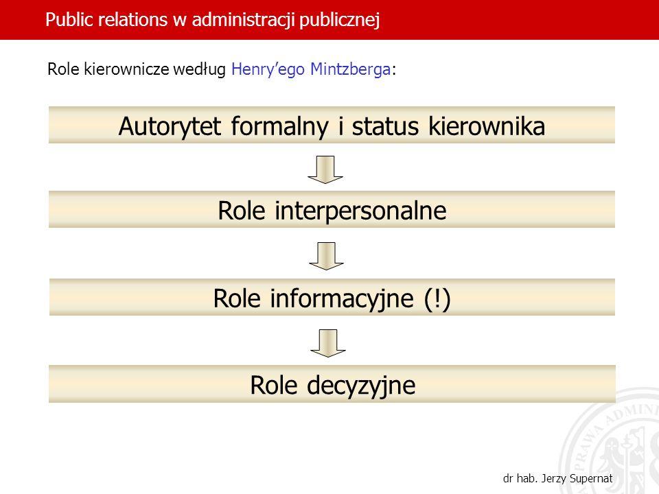 Autorytet formalny i status kierownika