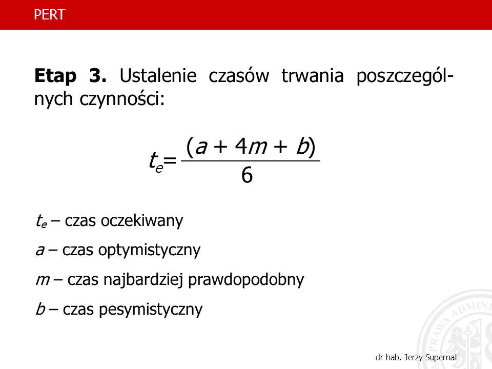 PERT Etap 3. Ustalenie czasów trwania poszczegól-nych czynności: te= (a + 4m + b) 6. te – czas oczekiwany.