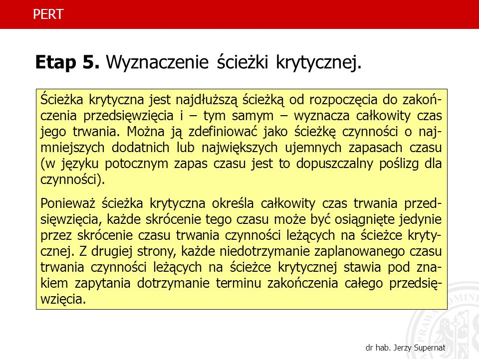 Etap 5. Wyznaczenie ścieżki krytycznej.