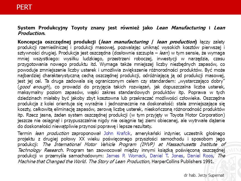 PERT System Produkcyjny Toyoty znany jest również jako Lean Manufacturing i Lean Production.
