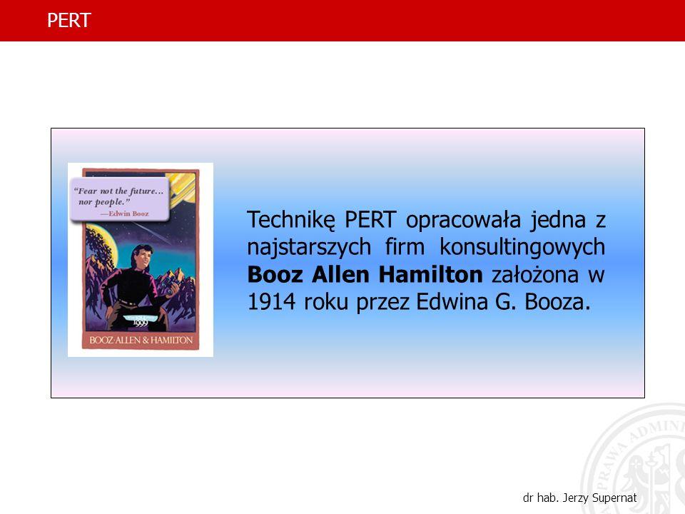 PERT Technikę PERT opracowała jedna z najstarszych firm konsultingowych Booz Allen Hamilton założona w 1914 roku przez Edwina G. Booza.