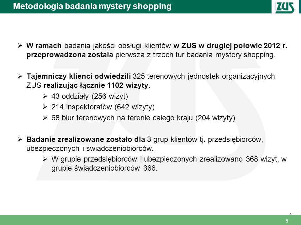 Metodologia badania mystery shopping