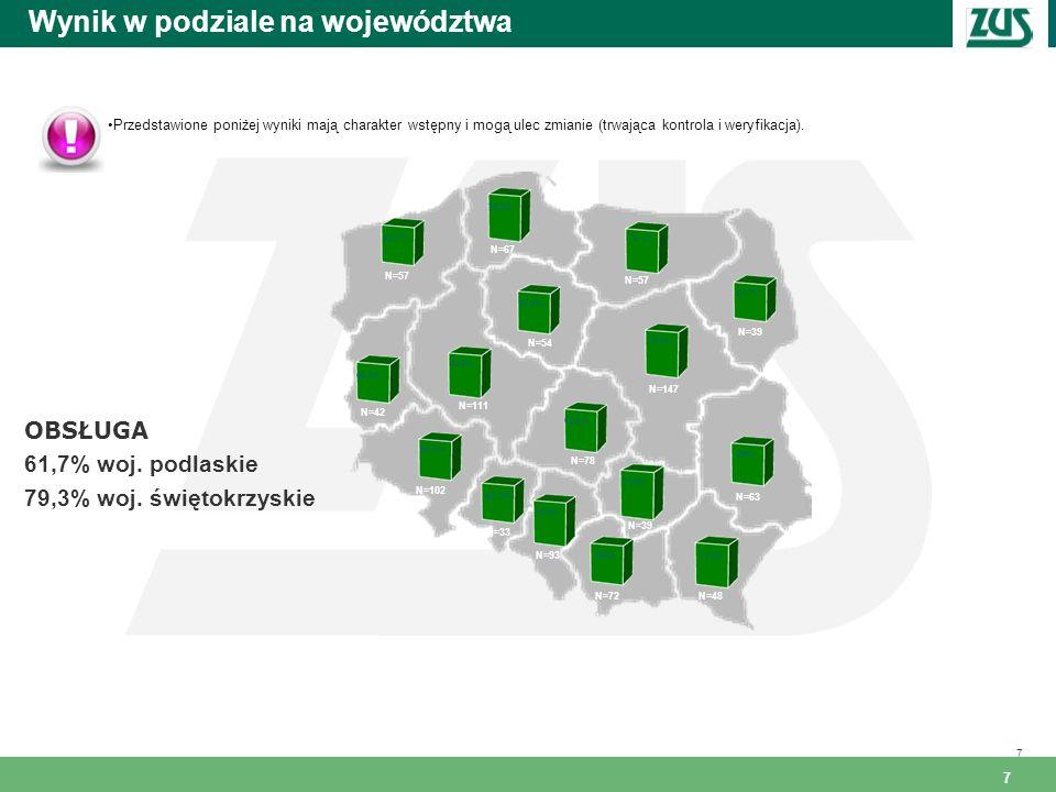 Wynik w podziale na województwa