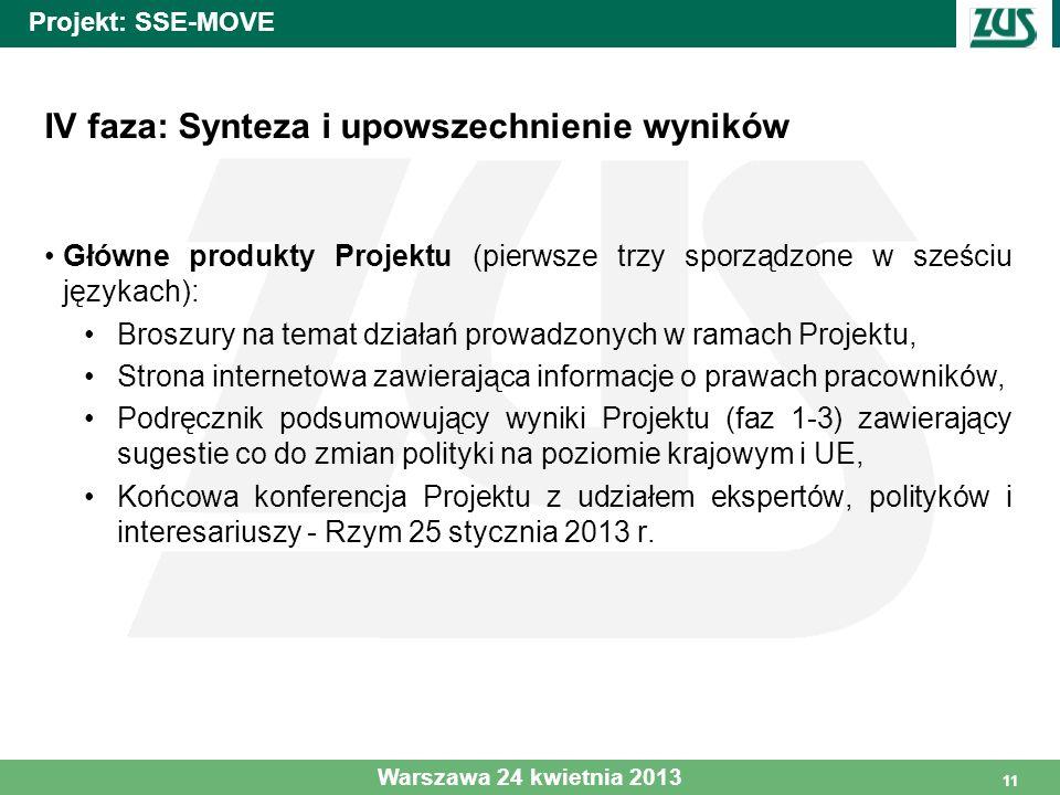 IV faza: Synteza i upowszechnienie wyników