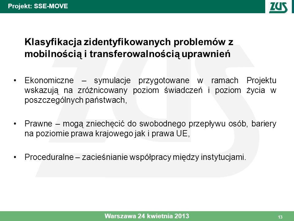 Projekt: SSE-MOVE Klasyfikacja zidentyfikowanych problemów z mobilnością i transferowalnością uprawnień.