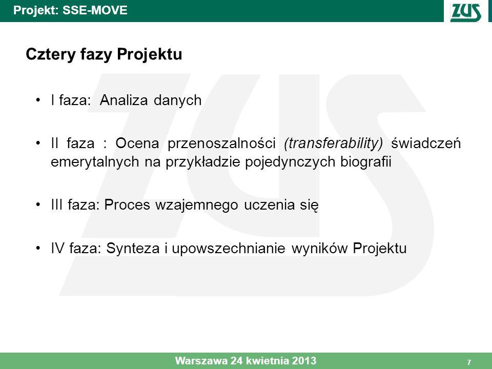 Cztery fazy Projektu I faza: Analiza danych