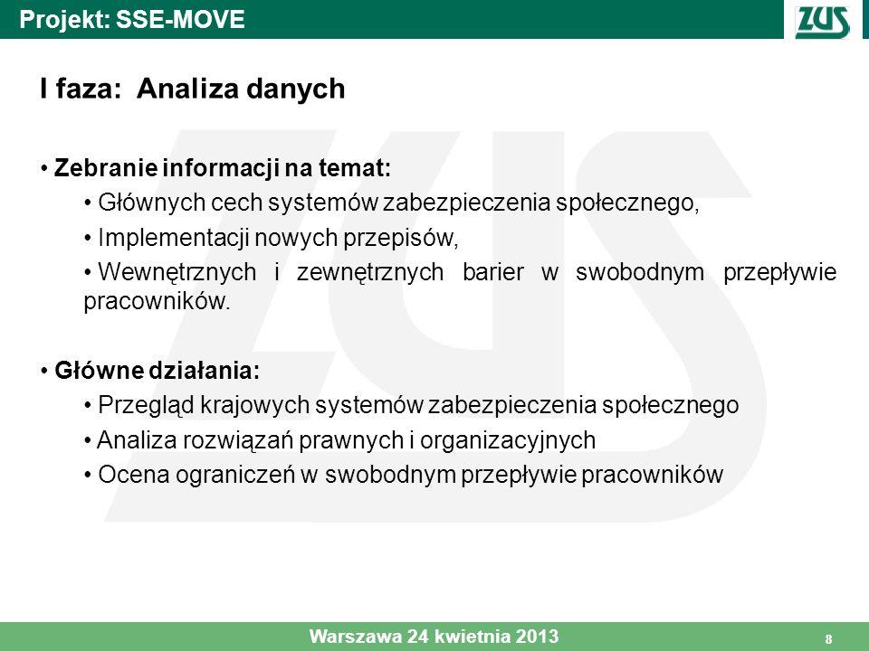 I faza: Analiza danych Projekt: SSE-MOVE Zebranie informacji na temat: