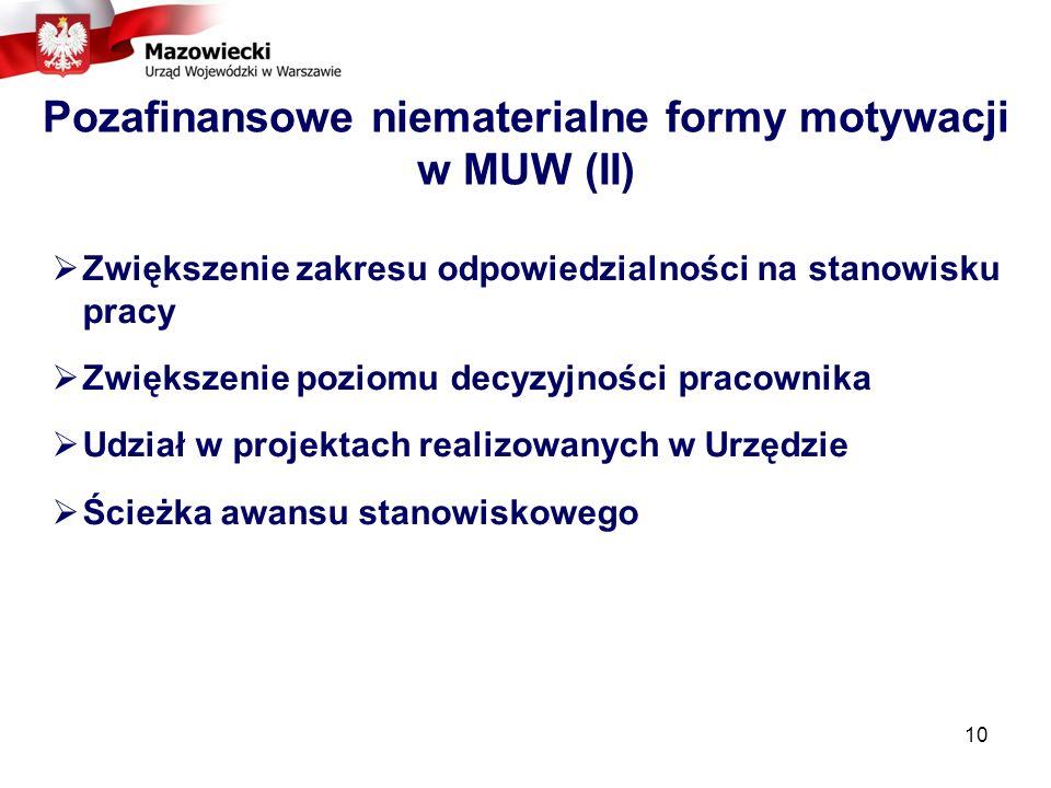 Pozafinansowe niematerialne formy motywacji w MUW (II)