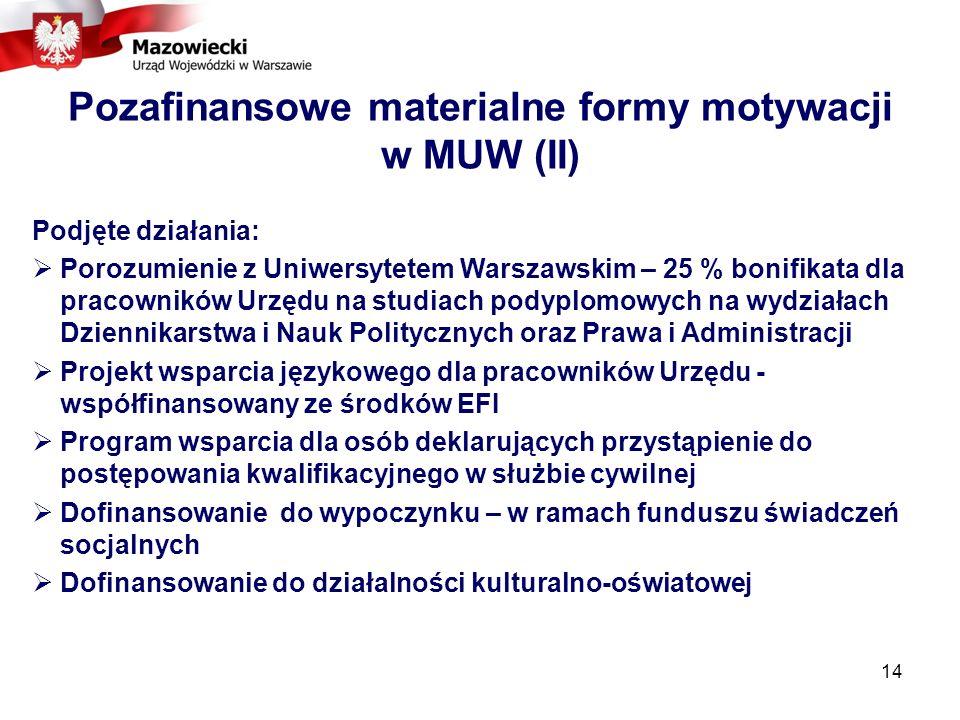Pozafinansowe materialne formy motywacji w MUW (II)