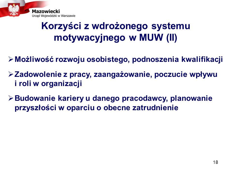 Korzyści z wdrożonego systemu motywacyjnego w MUW (II)