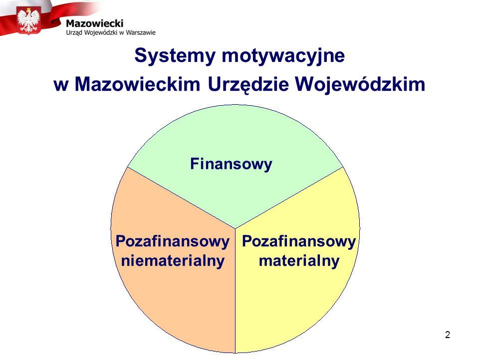 Systemy motywacyjne w Mazowieckim Urzędzie Wojewódzkim