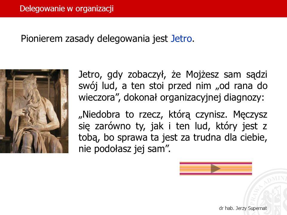 Pionierem zasady delegowania jest Jetro.