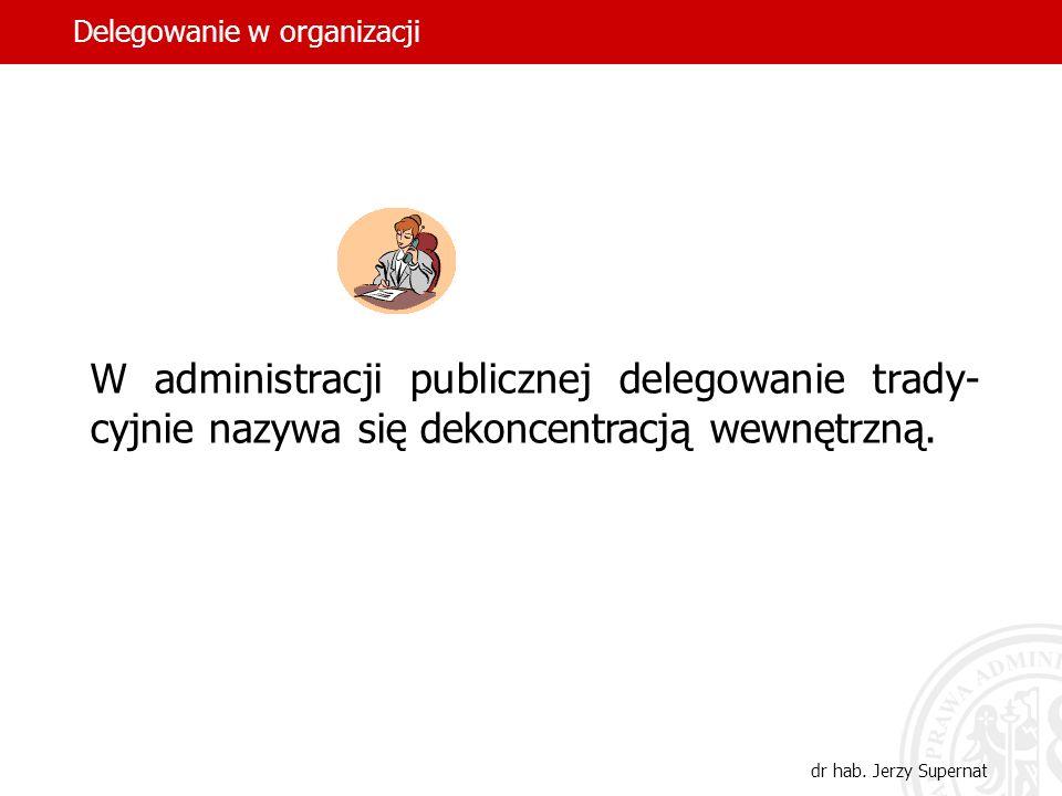 Delegowanie w organizacji