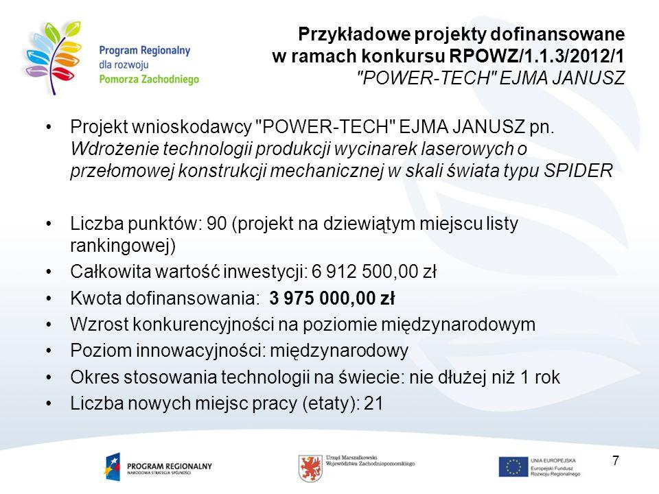 Przykładowe projekty dofinansowane w ramach konkursu RPOWZ/1. 1