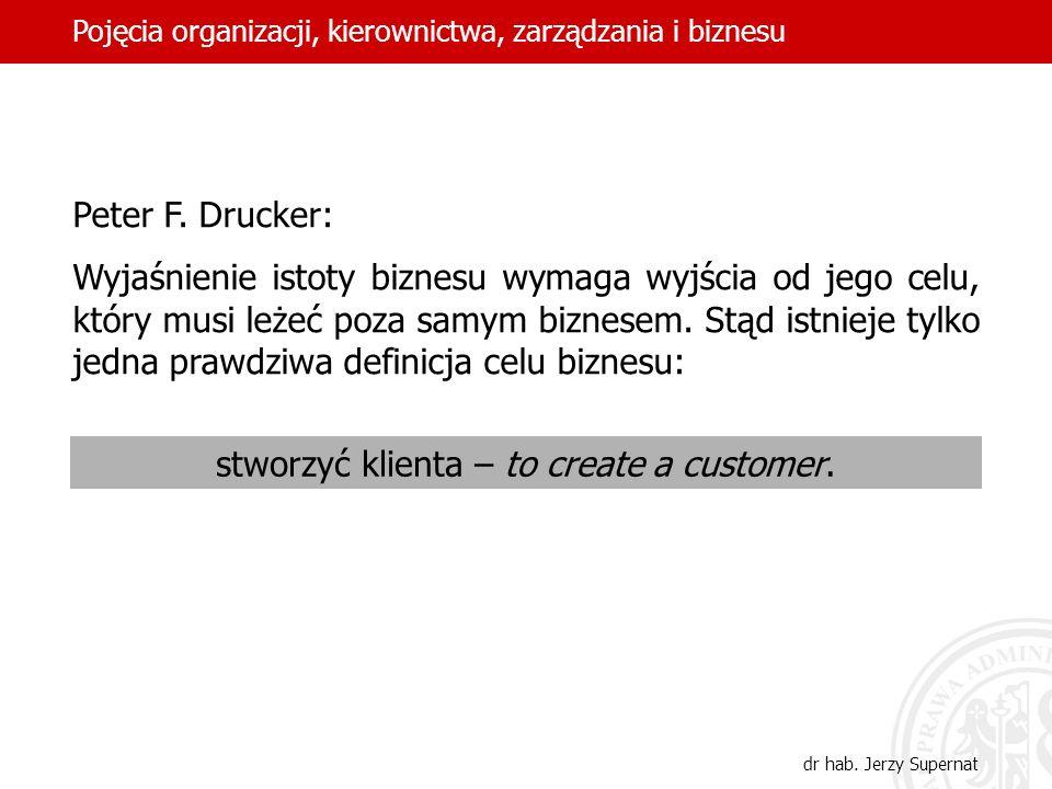 stworzyć klienta – to create a customer.