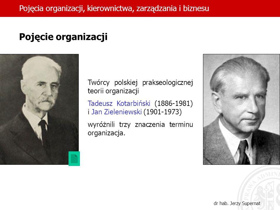 Pojęcia organizacji, kierownictwa, zarządzania i biznesu
