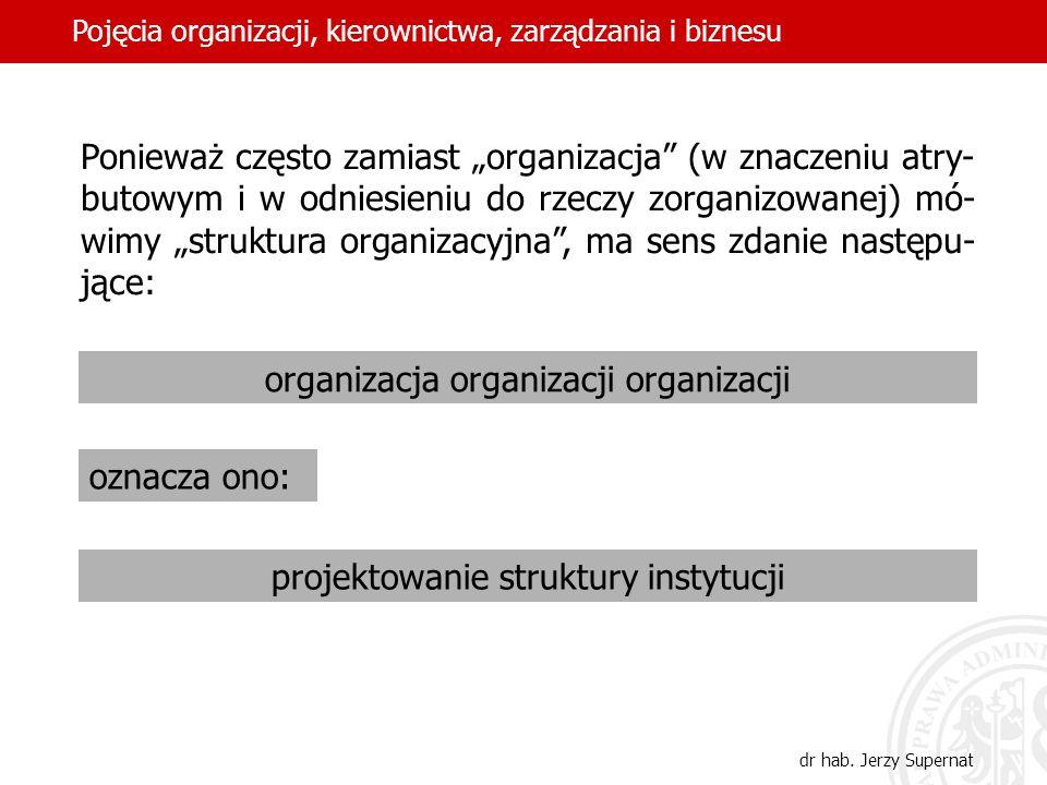 organizacja organizacji organizacji