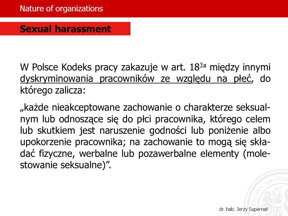 Nature of organizations