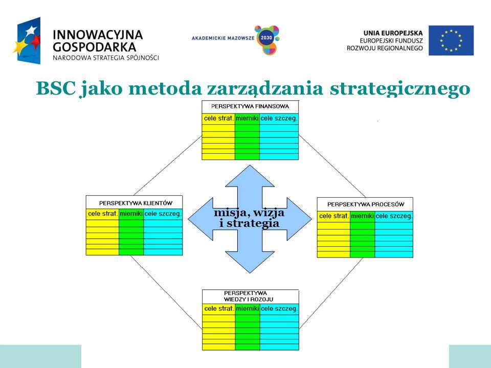 BSC jako metoda zarządzania strategicznego