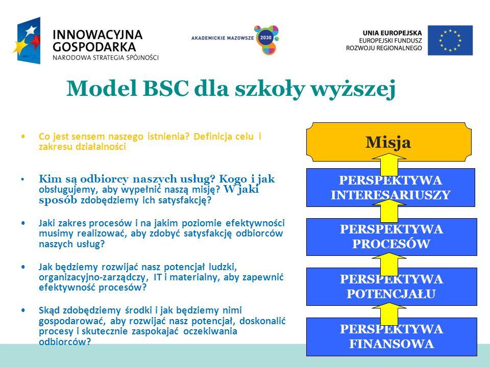 Model BSC dla szkoły wyższej