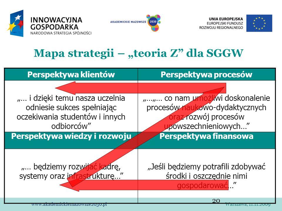 """Mapa strategii – """"teoria Z dla SGGW"""