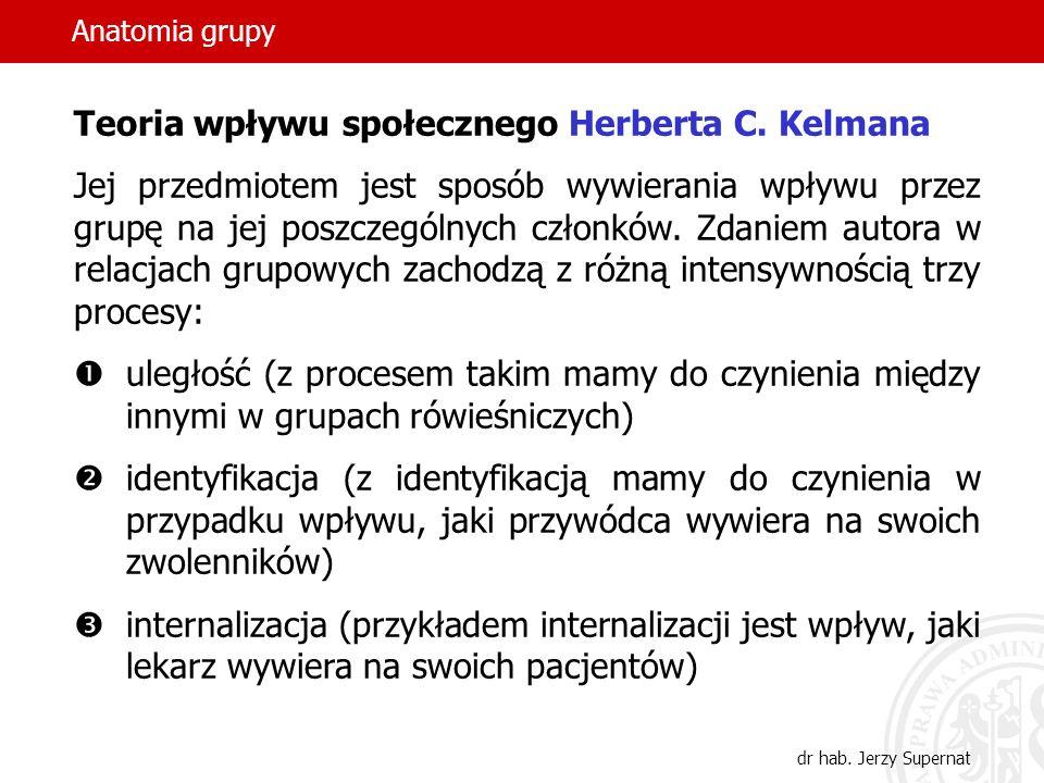 Teoria wpływu społecznego Herberta C. Kelmana