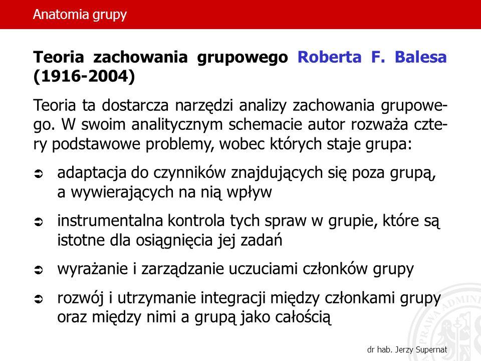 Teoria zachowania grupowego Roberta F. Balesa (1916-2004)