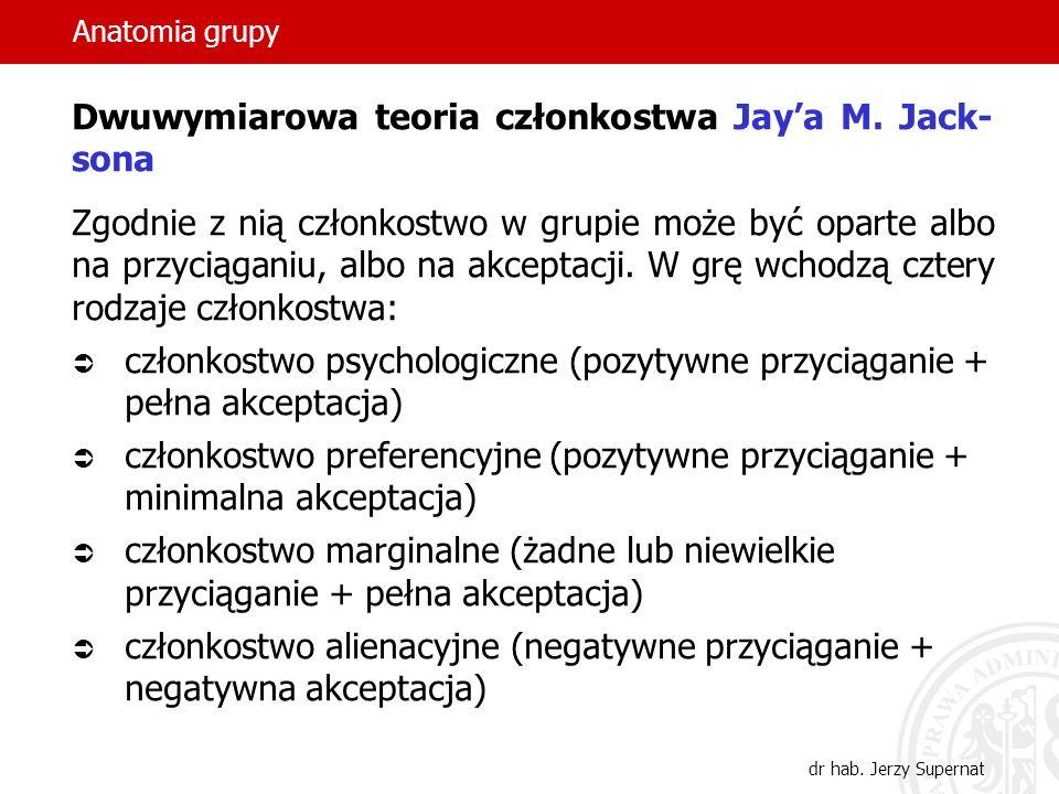 Dwuwymiarowa teoria członkostwa Jay'a M. Jack-sona