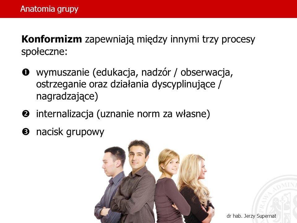 Konformizm zapewniają między innymi trzy procesy społeczne:
