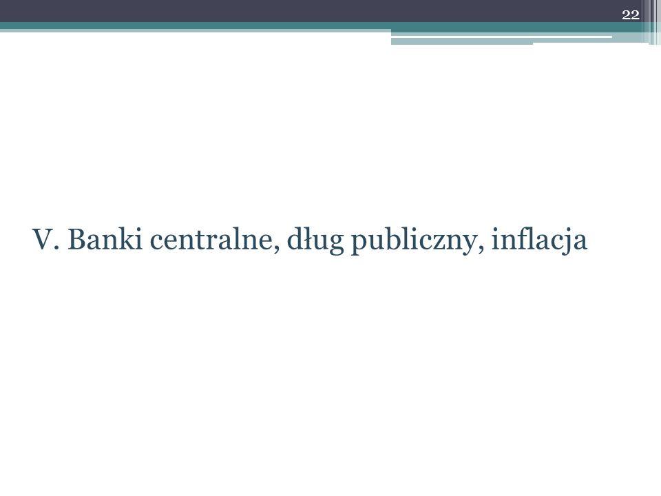 V. Banki centralne, dług publiczny, inflacja