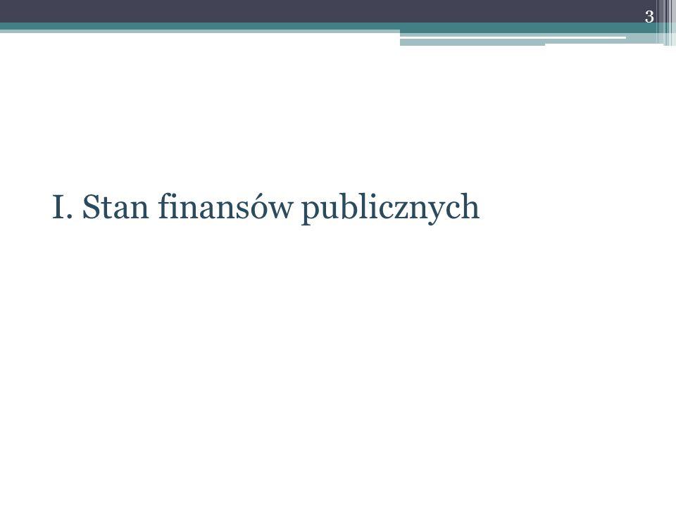 I. Stan finansów publicznych