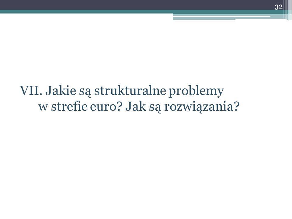VII. Jakie są strukturalne problemy w strefie euro Jak są rozwiązania