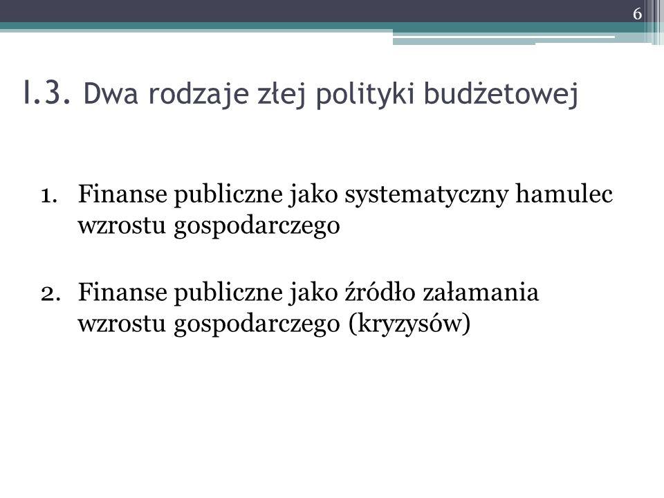 I.3. Dwa rodzaje złej polityki budżetowej