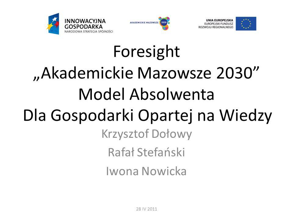 """Foresight """"Akademickie Mazowsze 2030 Model Absolwenta"""