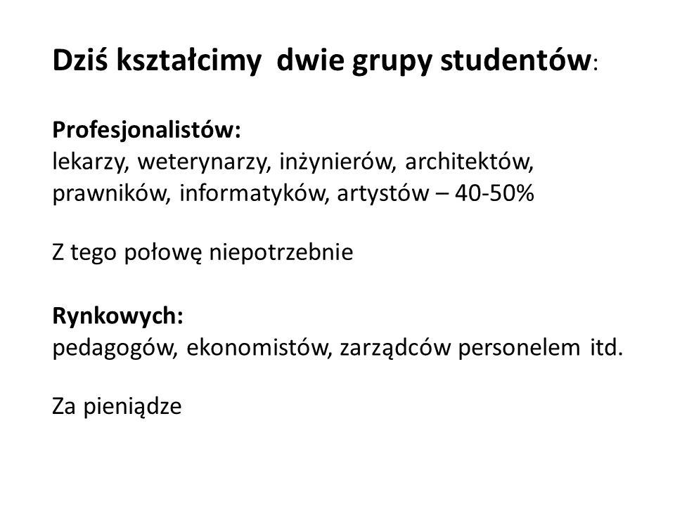 Dziś kształcimy dwie grupy studentów: