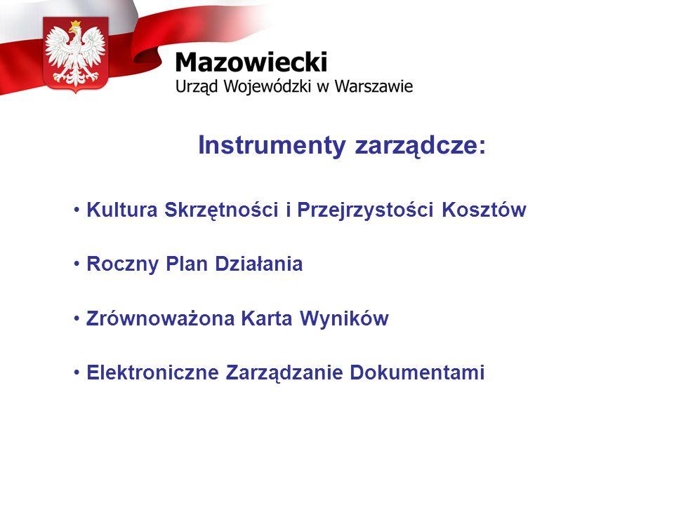 Instrumenty zarządcze: