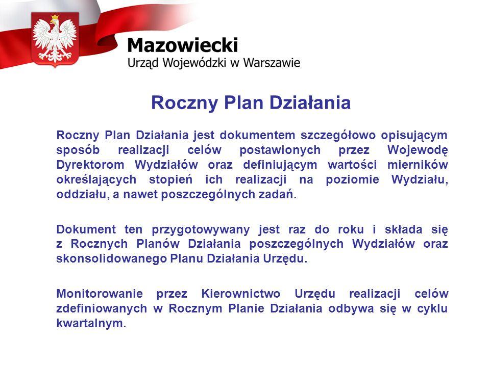 Roczny Plan Działania