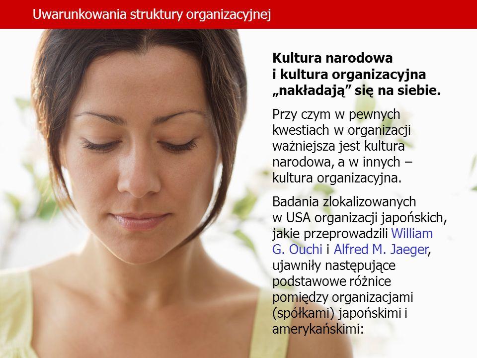 Uwarunkowania struktury organizacyjnej