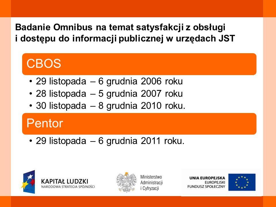 Badanie Omnibus na temat satysfakcji z obsługi i dostępu do informacji publicznej w urzędach JST