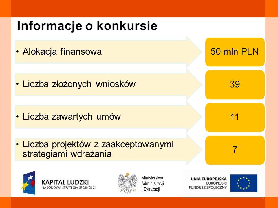 Informacje o konkursie