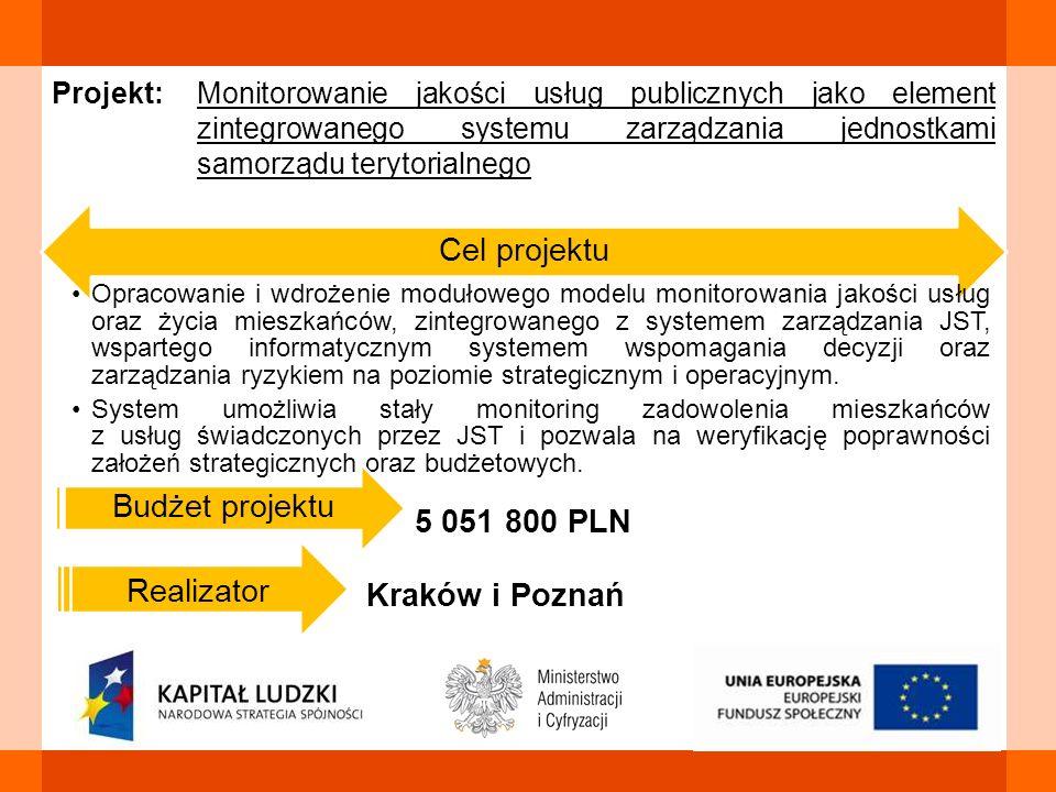 Cel projektu Budżet projektu 5 051 800 PLN Realizator Kraków i Poznań