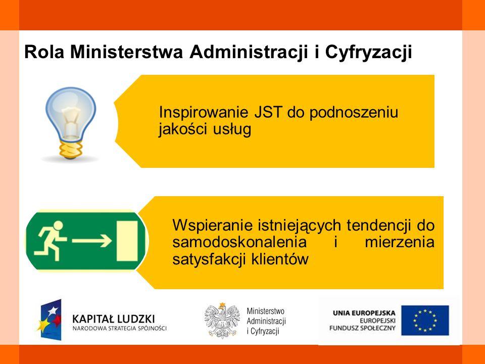 Rola Ministerstwa Administracji i Cyfryzacji
