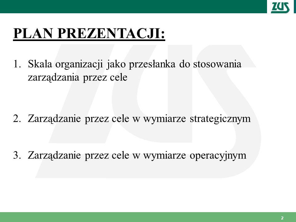 PLAN PREZENTACJI: Skala organizacji jako przesłanka do stosowania zarządzania przez cele. Zarządzanie przez cele w wymiarze strategicznym.
