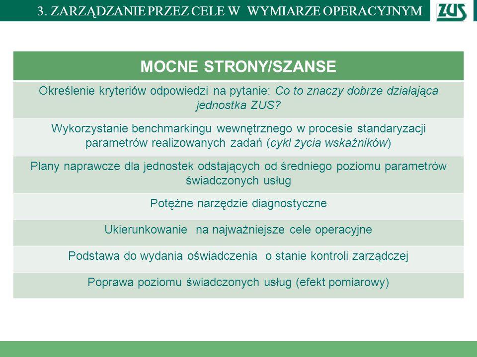 MOCNE STRONY/SZANSE 3. ZARZĄDZANIE PRZEZ CELE W WYMIARZE OPERACYJNYM